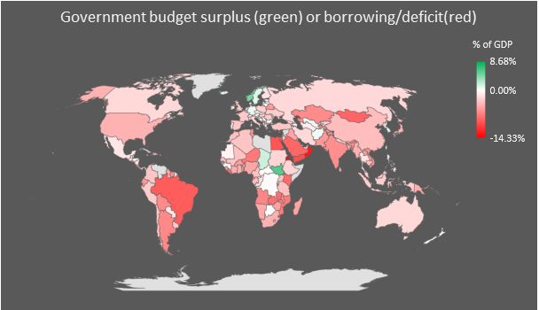 Government budget surplus or borrowing as % of GDP