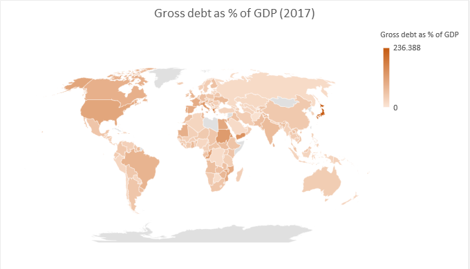 Gross debt as percentage (%) of GDP (2017)