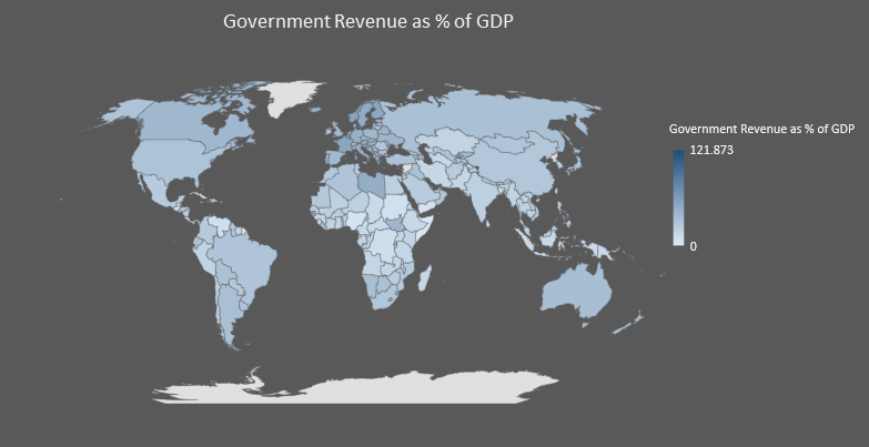 Government Revenue as percentage of GDP 2017