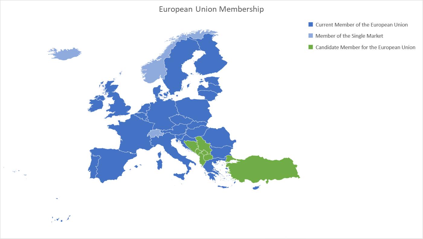 European Union Membership 2018