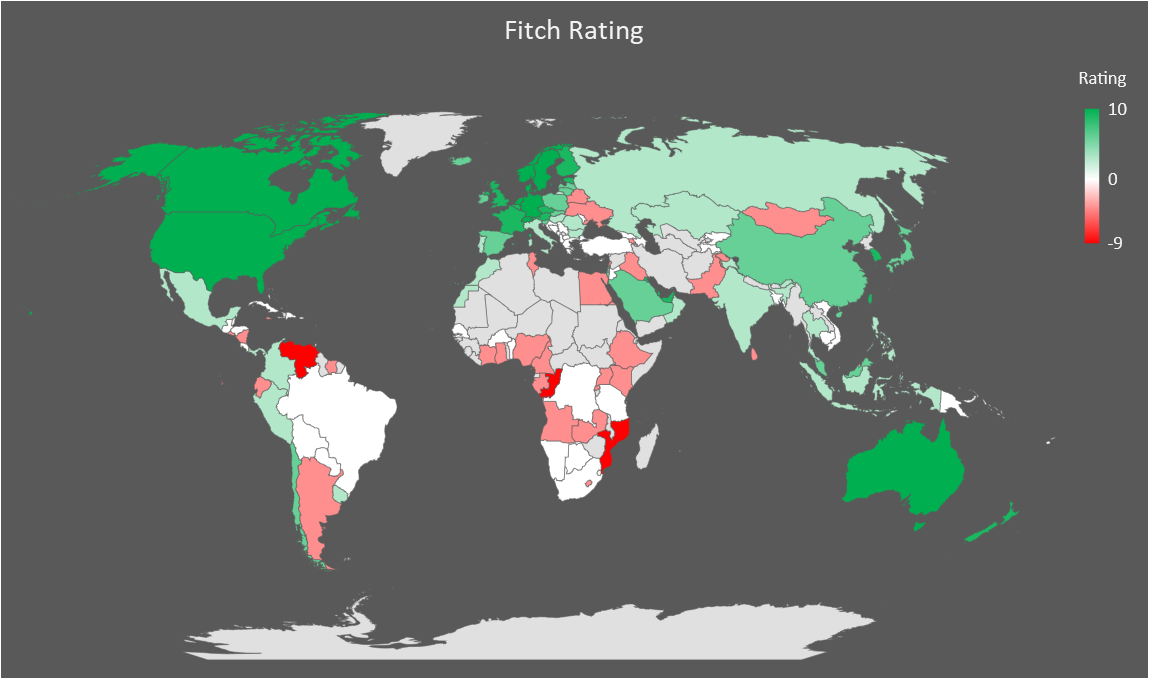 Credit Rating for each country Fitch