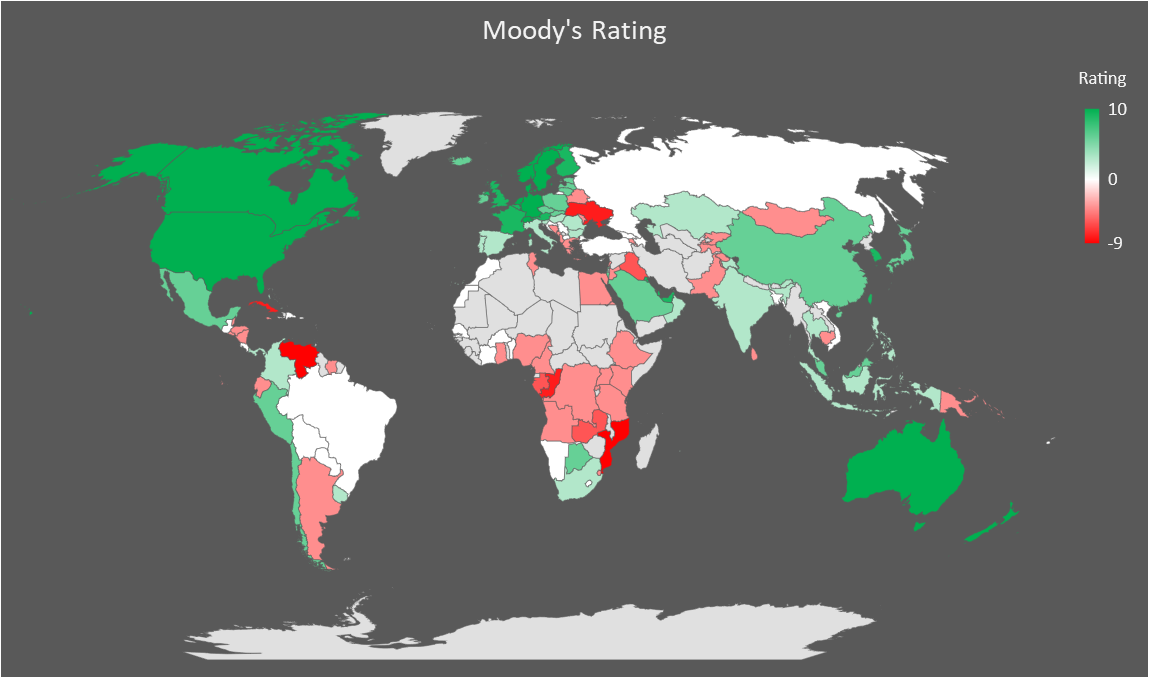 Credit Rating for each country Moodys