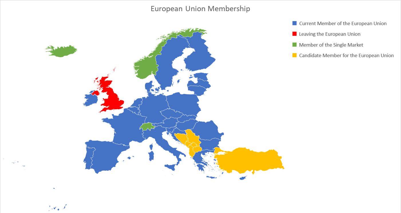 EU Membership with Brexit