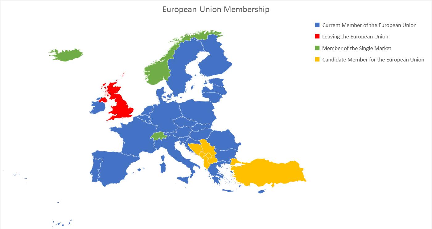 EU Membership with Brexit